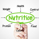 UAE Personal Trainer Advise - The Basics Of Nutrition