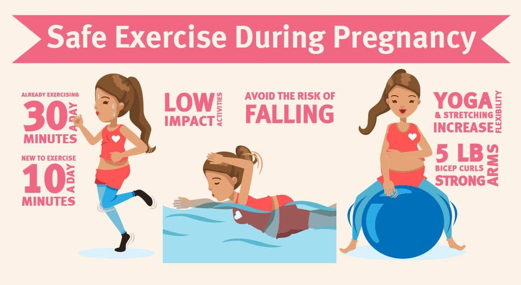 Pregnancy Training In The UAE Infographic