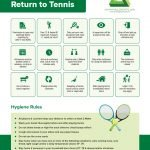 2021 - RETURN TO TENNIS - ABU DHABI